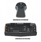 NEW Pelco A1-KBD-3D-KIT2 VX Enhanced Keyboard and 3D Mouse Combination Kit